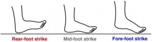 Foot-strikes-e1289222797640